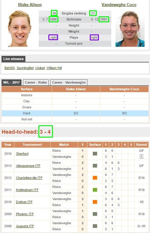 womens singles rankings released - 496×772
